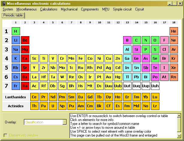 Miscel Periodic Table